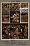 Das griechische Ornament, Vasenmalerei