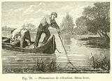 Phenomenes de refraction, Baton brise