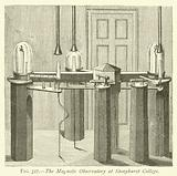 The Magnetic Observatory at Stonyhurst College