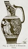 Greek or Etruscan Ewer