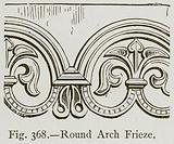 Round Arch Frieze