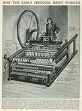 How the Early Spinning Jenny Worked