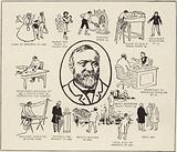 Mr Andrew Carnegie's history