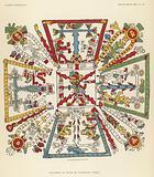 Fejervary Codex