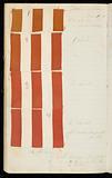 Printer's sample book