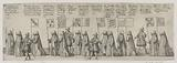 Funeral ceremony for Charles the third of the name, Duke of Lorraine, made in Nancy in the year 1608, twenty-eighth …
