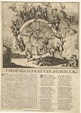The Wheel of Fortune, c 1689