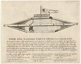 The silly ship of Rotterdam, 1653