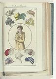 Journal des Dames et des Modes, edition Frankfurt 1 Février 1808, Costume Parisien (5)