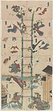 Series of twelve Koban Shunga with prostitutes in the role of aerobatic firefighters