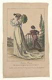 Costume Français, 1795, No 20: Robe boutonnée a la Hussard (…).