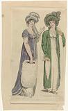 Ladies Monthly Museum, January 1, 1805: Full Dress. Walking Dress.
