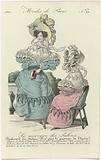 Le Mercure des Salons, Modes de Paris, 1830, No 49: Chapeau de paill (…).