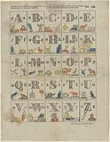 Deez's beautiful print shows in many scripts and images, / The letters of the AB are regularly divided, / And all the …