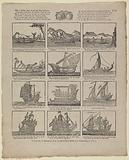 Realize, Dutch youth! If you consider this print, 'It is an incredible distinction, that between the bobbing wood.
