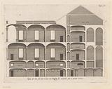 Longitudinal section of the Palazzo Lercari-Parodi in Genoa
