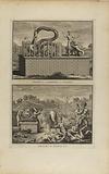 Idoles de Campêche et de Iucatan/Idoles de Tabasco