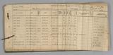 Continuous service records for Alton Augustus Adams, Sr
