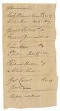 Memorandum of enslaved men and women hired or not hired for 1794