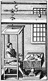 Sanctorius: Ars de statica medicina