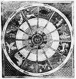 Zodiac signs, XIII century MS