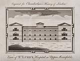 St Luke's Hospital, Cripplegate, London