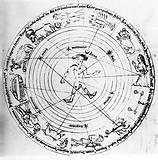 Diagram: astrological man set in planetary spheres