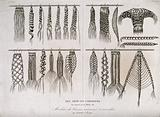 Twenty-two illustrations showing different plaited hair pieces