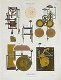 Clocks: various types of clock mechanism