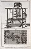 Textiles: lace making, a weaver on a swing at the work (above), detail of lace (below)