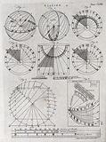 Clocks: diagrams for setting-out a sundial