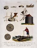 Mills for grinding, and a Chinese man grinding at a muller, above
