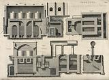 Machines: a gas-fired glass-furnace, long and short sections, plan and details