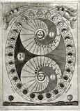 Astronomy: the 28 phases of the moon in a lunar month