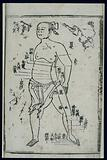 Acupuncture chart, spleen channel of foot taiyin, Chinese