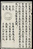 Chinese/Japanese Pulse Image chart: Sunken Pulse (chenmai)