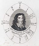 Astrological birth chart for John Partridge, Astrologer