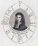 Astrological birth chart for George Parker, Astrologer