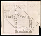 A Ground Plan of the Magdalen Hospital in St George's Fields
