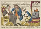 Inspection of Property and Income, John Bull and The Inquisition